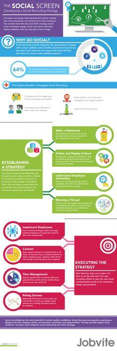 social-media-recruitment-strategy