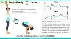 3 Steps to make any yoga pose more effective: why move in and out...reeducate the body
