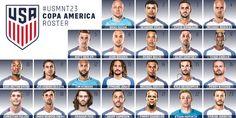 United States' 23 man squad for Copa America Centenario