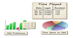 Kleinspiration: Prodigy Math Game: Game-Based Learning for the Common Core