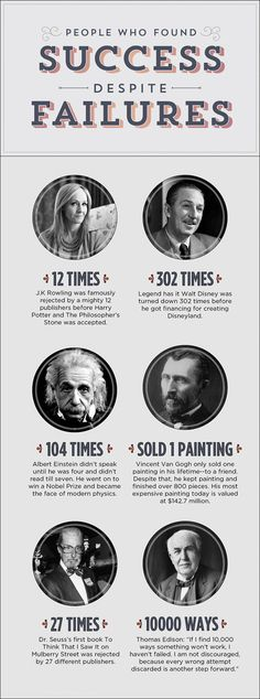 HEY J.K ROWLING! People Who Found Success Despite Failures Infographic