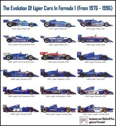 Formula 1 collectors' reference: Ligier F1 cars 1976-1996