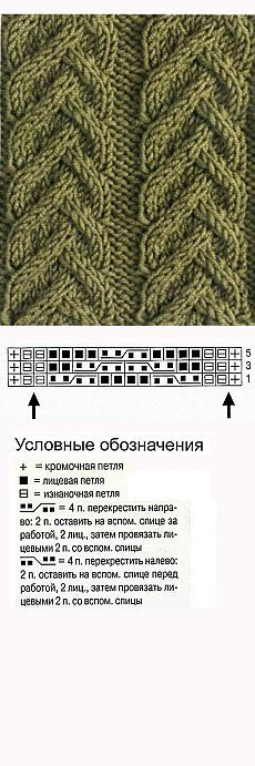 Super Ideas For Knitting Patterns Hats Website - Tricot Pontos Knitting Paterns, Crochet Beanie Pattern, Cable Knitting, Knitting Charts, Easy Knitting, Knitting Yarn, Crochet Patterns, Crochet Cable Stitch, Crochet Stitches