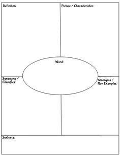 These Frayer Model graphic organizers work well for vocabulary journals. This a modified Frayer model, which asks students to think about a word in several different ways. Higher-level thinking and word ownership are more likely to develop when students spend time doing this activity daily. Students then use their journal of collected words as a resource.