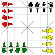 10 Gungi Ideas Board Games Chess Hnefatafl Integrates rules for expert variant, bonus tokens variant, solo variant, and all 4 pànjūn expansions… 10 gungi ideas board games chess