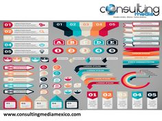 ¿Cómo hago una infografía? SPEAKER MIGUEL BAIGTS. Afortunadamente, hoy en día no es necesario ser diseñador para poder componer esta clase de gráficos. Gracias a herramientas online, puedes crearlos muy fácilmente. Y además, hacen lucir mucho tus posts.  #lamejoragenciadigital