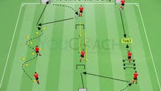 Resultado de imagen de circuiti di forza nel calcio