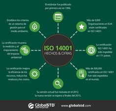 #ISO14001 #MedioAmbiente