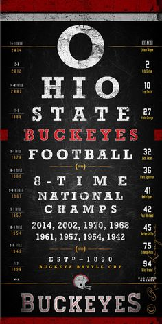 Ohio State Buckeyes 8-Time Champs OSU Eye Chart by RetroLeague