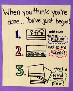 lucy calkins first grade info writing | Lucy Calkins - What do I do ...