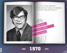 Invecchia il tuo look come nelle foto del passato, Yearbook -> http://www.creareonline.it/2008/08/invecchia-il-tuo-look-come-nelle-foto-del-passato-yearbook-00685.html By Creareonline.it