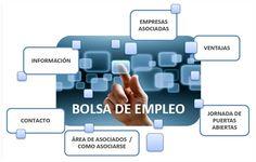 Listado con 30 webs y portales de empleo en los que buscar ofertas de trabajo para España y el extranjero
