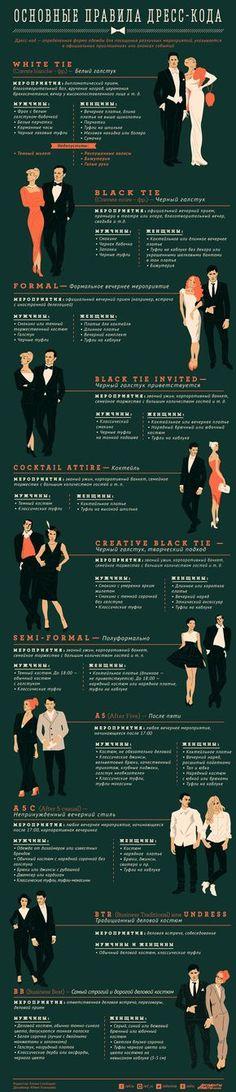 10 основных правил дресс-кода. Инфографика | Вечные вопросы | Вопрос-Ответ | Аргументы и Факты