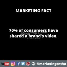From this marketing fact we can understand the importance of video in content creation and marketing as 70% of consumers have shared a brand's video. #marketingenthu #marketingenthufacts #videomarketing #consumers #share #videomarketers #videocontent #contentmarketing #contentmarketingtips #branding #brandingstrategy #promotionstrategy #promotionactivity #importance #advertising #advertisingstrategy #intreractive Promotion Strategy, Advertising Strategies, Content Marketing, Acting, Branding, Facts, Brand Management, Inbound Marketing, Identity Branding