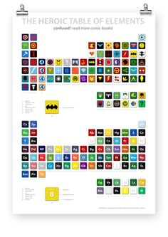The Heroic Table of Elements: Superheroes by Thomas Knapp, via Behance