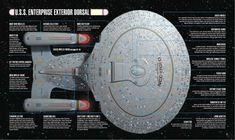 Star Trek the Next Generation on Board the U.S.S. Enterprise NCC 1701-D | Trek Mate