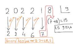 περιοδικο μαθηματικων - Αναζήτηση Google