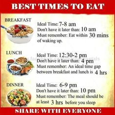 Trying to stay on track of how you eat and what time you eat can be tricky. Eating during the right times of the day is super effective in helping to lose weight and maintaining it. In between each meal gives you just enough time for proper digestion of all your nutrients. Lose weight the Smart way not the Hard way.