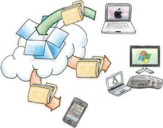 Use Dropbox to store your files in the cloud and access them synchronously on all devices. Share files and folders with others, allowing for collaboration.