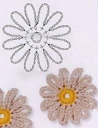 crafico de florzinha de croche - Pesquisa Google