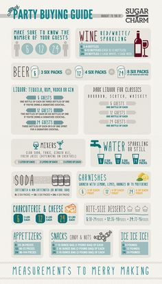 Party organizing buying guide - an excellent resource for buying party essentials like drinks and snacks for entertaining up to 24 guests! party Party Buying Guide - Sugar and Charm The Plan, How To Plan, Grad Parties, Holiday Parties, Birthday Parties, Birthday Presents, 75 Birthday Party Ideas, 30th Birthday Ideas For Men, Bachelor Parties
