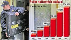 Image result for češi v exekuci