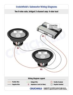 d670c4fb09239a17ec0e874deede386e speakers audio top 10 subwoofer wiring diagram free download 3 dvc 4 ohm 2 ch top crutchfield subwoofer wiring diagram at bayanpartner.co