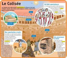 Fiche exposés : Le Colisée French Phrases, French Words, Study French, Learn French, Ancient Rome, Ancient History, Voyage Rome, Rome Antique, Empire Romain