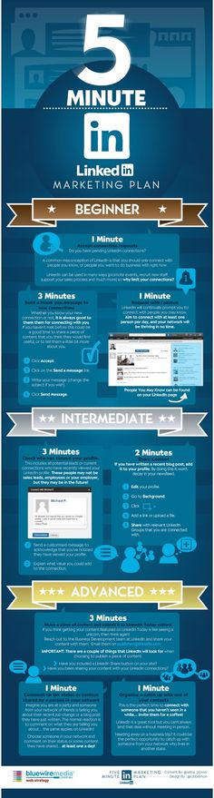 5 Minute LinkedIn Marketing Strategy Infographic by Bluewire Media. 5 Minute LinkedIn Marketing Strategy Infographic by Bluewire Media Inbound Marketing, Social Marketing, Marketing Na Internet, Plan Marketing, Marketing Online, Business Marketing, Content Marketing, Digital Marketing Strategy, Online Business