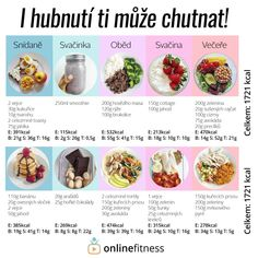 Healthy Cooking, Healthy Snacks, Healthy Recipes, Healthy Lifestyle Tips, 200 Calories, Health Eating, Healthy Weight Loss, Food Inspiration, Food And Drink