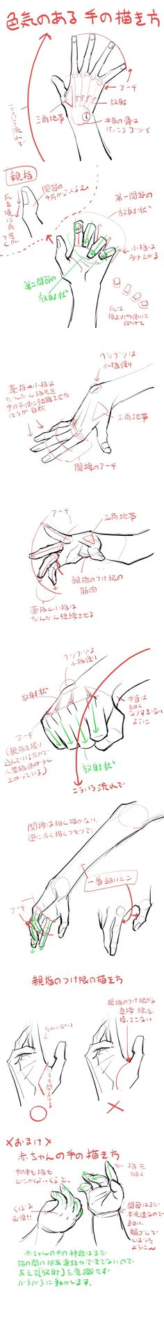 Exquisite Learn To Draw Manga Ideas Manga Drawing Techniques hand reference… Drawing Skills, Drawing Techniques, Drawing Tips, Figure Drawing, Drawing Sketches, Art Drawings, Drawing Hands, Drawing Art, Manga Drawing