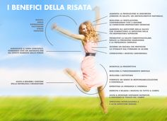 #25 #RidereFaBeneAllaSalute #FelicementeSTressati #YogaDellaRisata #HappyFitness www.felicementestressati.it