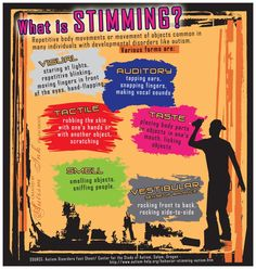 Stimming. Not always just autism, these are seen in children with sensory processing disorders as well
