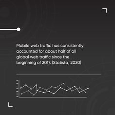 Have you noticed how much of your traffic is coming from mobile phones? 📱 This comes at no surprise and only proves how important it is to optimize your website for mobile! When optimizing your website's #UX, make sure that you're considering that different phone softwares react differently to your website! For example, Android users might be seeing your website differently than iPhone users. 💡 Have you optimized your website for a better mobile experience? 🤔 Best Mobile, Customer Experience, Mobile Phones, Statistics, Digital Marketing, Improve Yourself, Believe, Android, Website