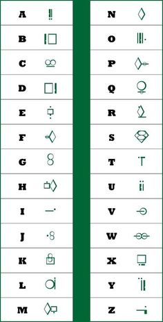 Kryptonian alphabet