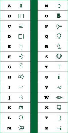 Kryptonian alphabet
