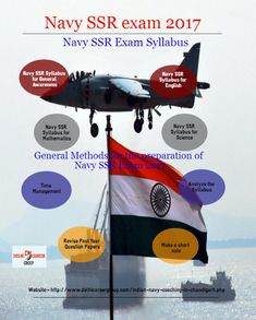 2017 What is the Exam Syllabus for NAVY Exam ?
