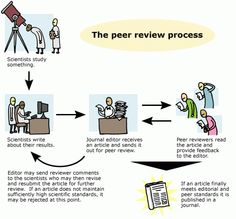 Is Peer Review Delaying Anti-Aging Research?