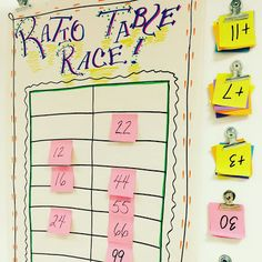 Ratio Table Race: Students work in teams to fill in the ratio table before anyone else!  Great review that is quick and easy to incorporate into ratios lessons! A student favorite!
