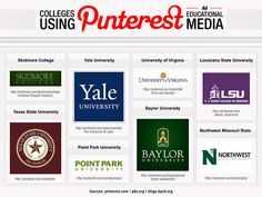 There are 15 Colleges Using Pinterest as Educational Media.