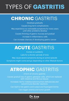 Gastritis Symptoms: 4 Natural Treatments for This 'Sick Tummy' Problem - Dr. Axe
