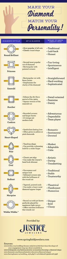 An Asscher diamond pays homage to styles from the Art Deco period. Women who are feminine, dainty, and detail-oriented are often fans of this diamond style. Find your ideal ring with the help of this infographic. Original source: http://www.springfieldjewelers.com/675742/2013/04/04/make-your-diamond-match-your-personalityinfographic.html