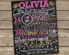 1st Birthday Chalkboard Poster Sign for Birthday Parties