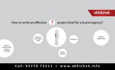 How can we help you to build 💪 your brand🤑? Abhishek Enterprise will help you figure out how to make your brand the best in the world and for the world. Contact 🤝 Us. Call📲 ↗Click the below 👇Link for getting more information. Branding Companies, Brand Building, Build Your Brand, India, Make It Yourself, Writing, Link, Projects, Log Projects