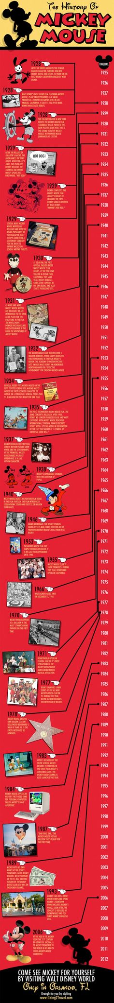 Funny pictures about The History of Mickey Mouse. Oh, and cool pics about The History of Mickey Mouse. Also, The History of Mickey Mouse. Disney Mickey Mouse, Disney Pixar, Walt Disney, Minnie Mouse, Disney Facts, Mickey Mouse And Friends, Disney Quotes, Disney Animation, Disney Love