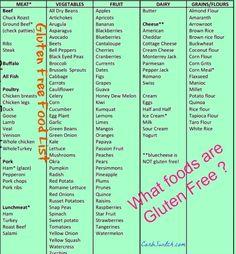 no wheat diet, wheat belly diet ►♥◄ What Foods Are Gluten free ? Helpful list of gluten free foods chart. Gluten Free Food List, Foods With Gluten, Gluten Free Cooking, Gluten Free Shopping List, No Gluten Diet, Wheat Belly Recipes, Wheat Free Recipes, Gluten Free Recipes, Grain Free