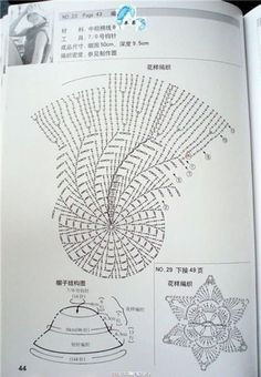 crochet-hat-base-diagram
