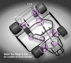 Phantom is the leader in kart chassis manufacturing. We design, test and build custom kart racing frames. We specialize in oval dirt track and wing kart frames. We build not only the frame but every component on the chassis as well Go Kart Frame Plans, Go Kart Plans, Build A Go Kart, Diy Go Kart, Karting, Go Kart Chassis, Mini Buggy, Go Kart Buggy, Roadster Car