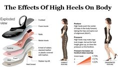 The devastating effect of women's high heel shoes on the overall health of the wearer. Check out this infographic to know how high heels effect on the health.