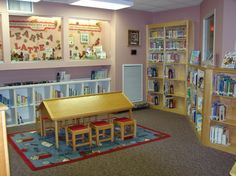 Church Library: An idea for a Children's Section